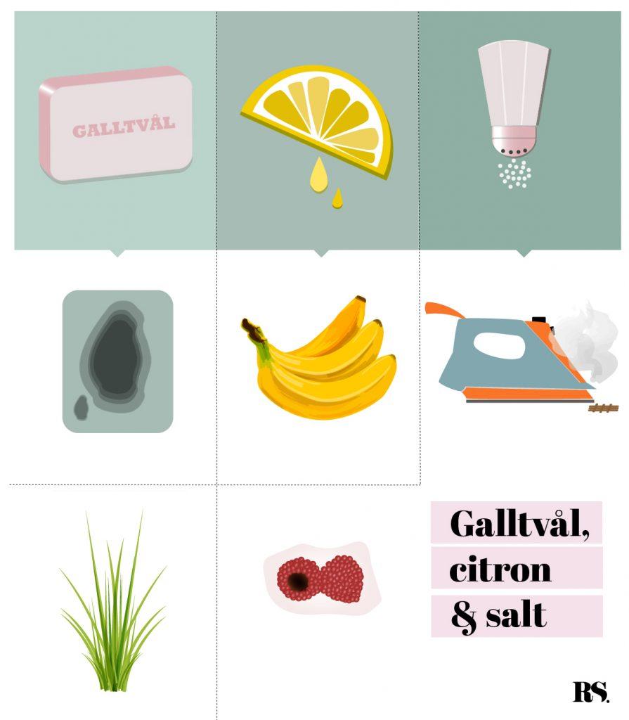 fläckborttagning med salt, citron och galltvål